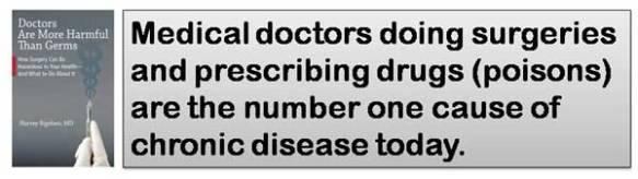 6-Surgery-drug-cause-chroni