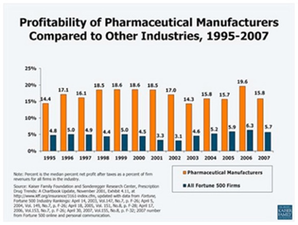 1-Profit-of-pharma