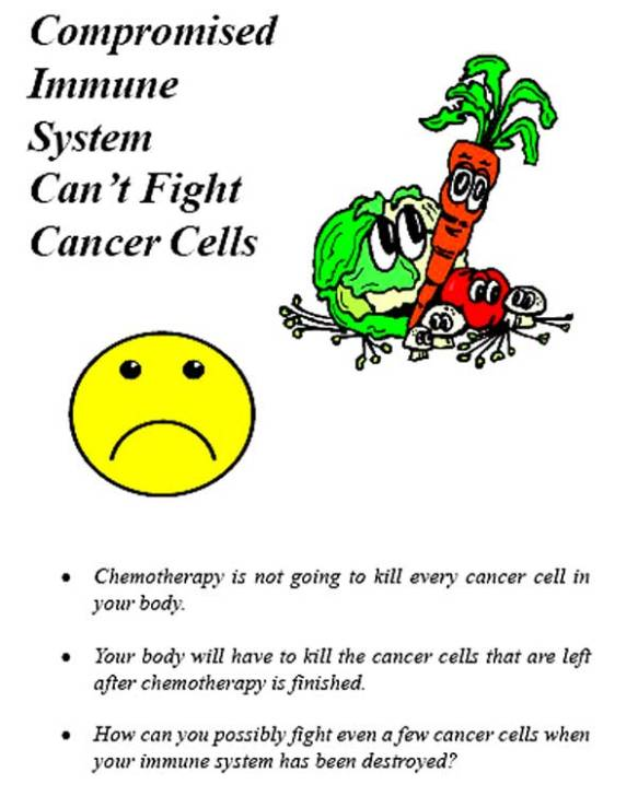 Compromised immune system treatment 2014