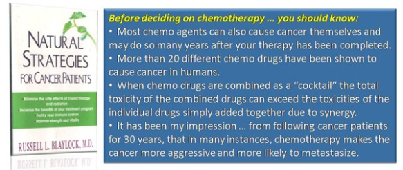 14 Drug-cause-cancer-spread-ag