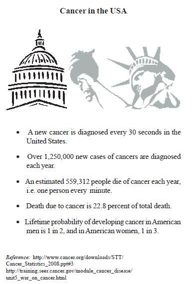 6 Cancer US stat