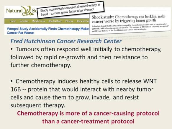 9 e Chem-spreads-9 e cancer-Fred-Hu