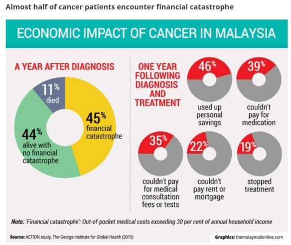 2-economic-impact-of-chemo-drugs