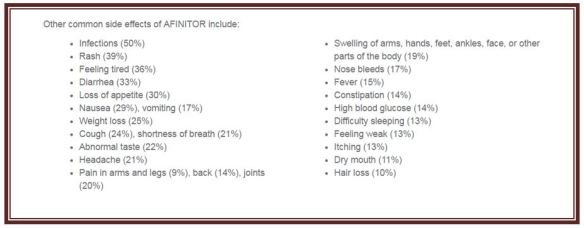 affinator-side-effects